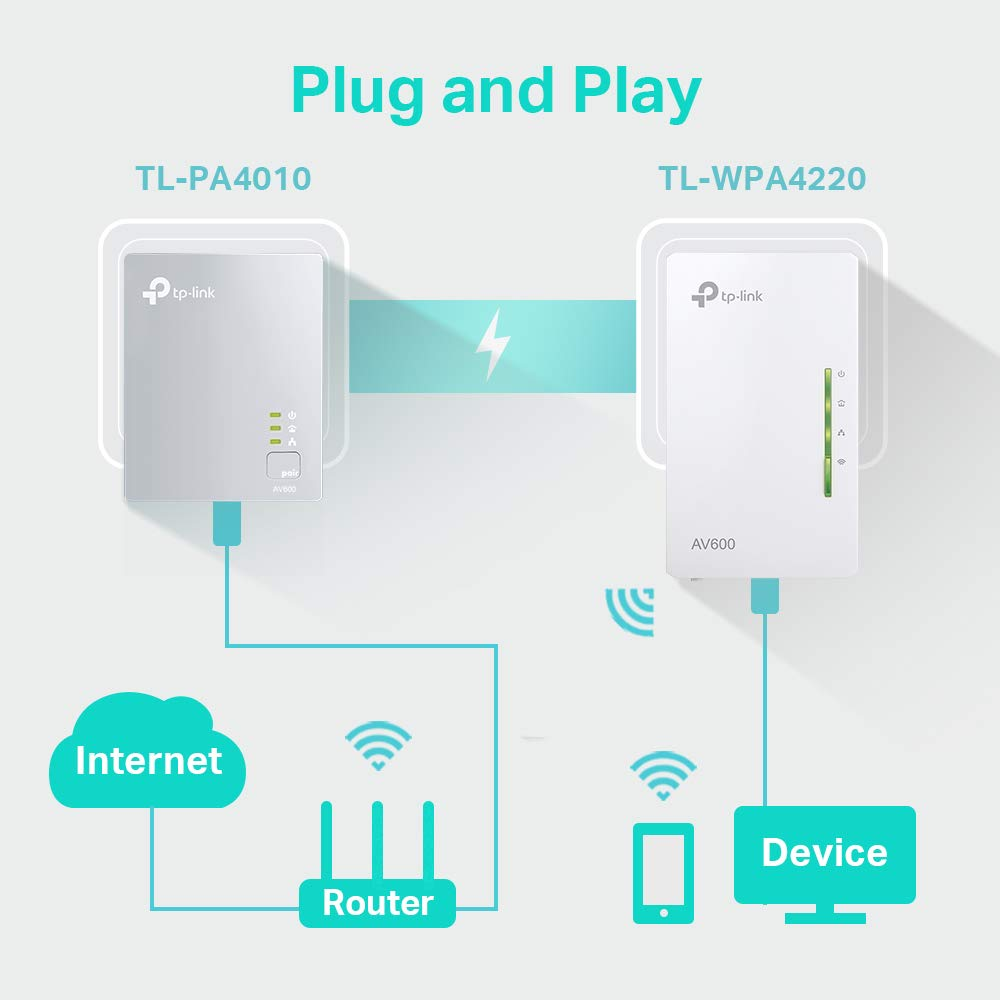 TP-Link TL-WPA4220 opiniones